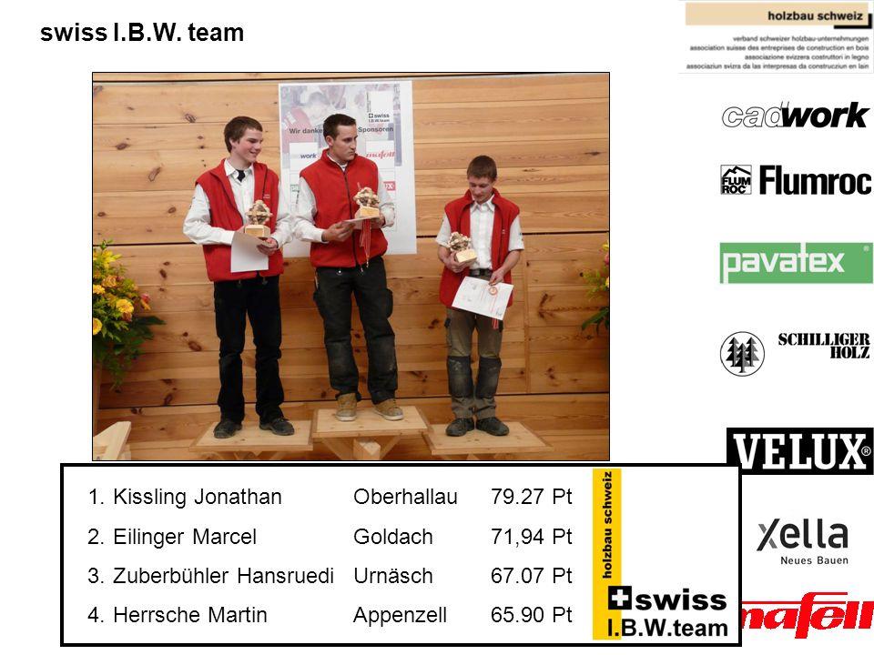 swiss I.B.W. team Kissling Jonathan Oberhallau 79.27 Pt