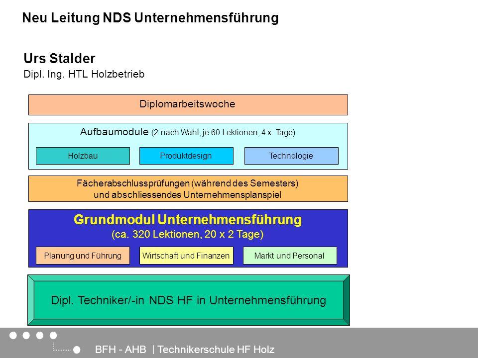 Neu Leitung NDS Unternehmensführung