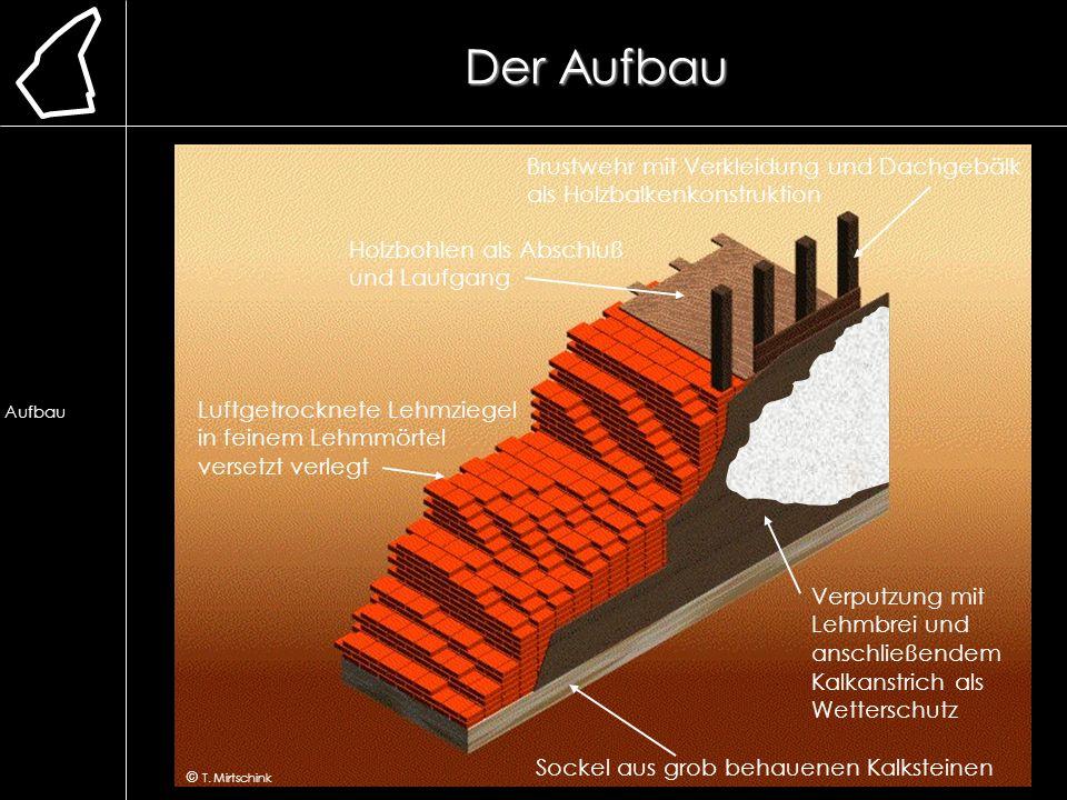 Der Aufbau Lage. Erforschung. Ausgrabung. Chronologie. frühere Bauweise. Lehmmauer. Herstellung.