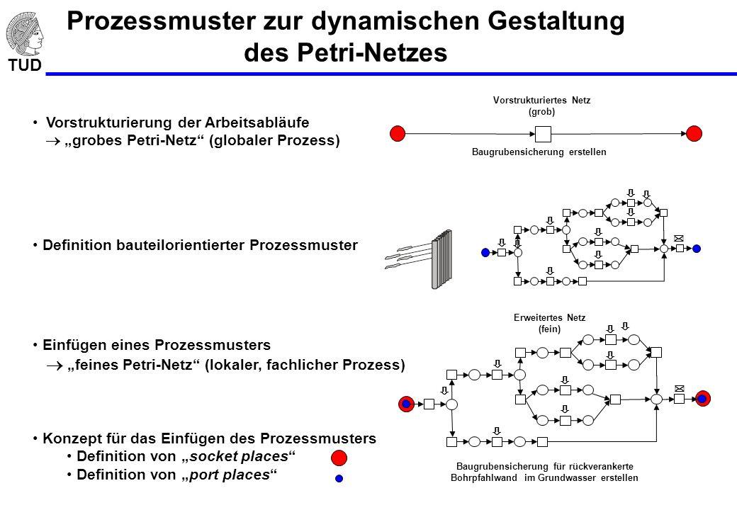 Prozessmuster zur dynamischen Gestaltung des Petri-Netzes