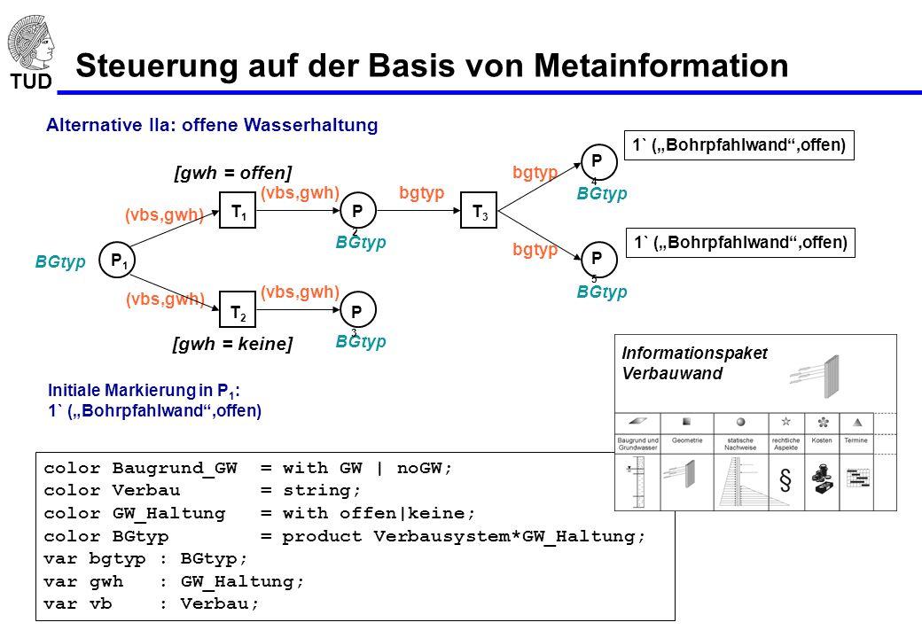 Steuerung auf der Basis von Metainformation