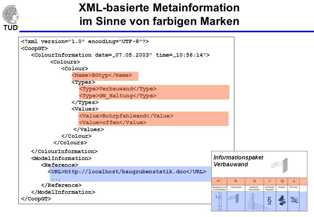 XML-basierte Metainformation im Sinne von farbigen Marken