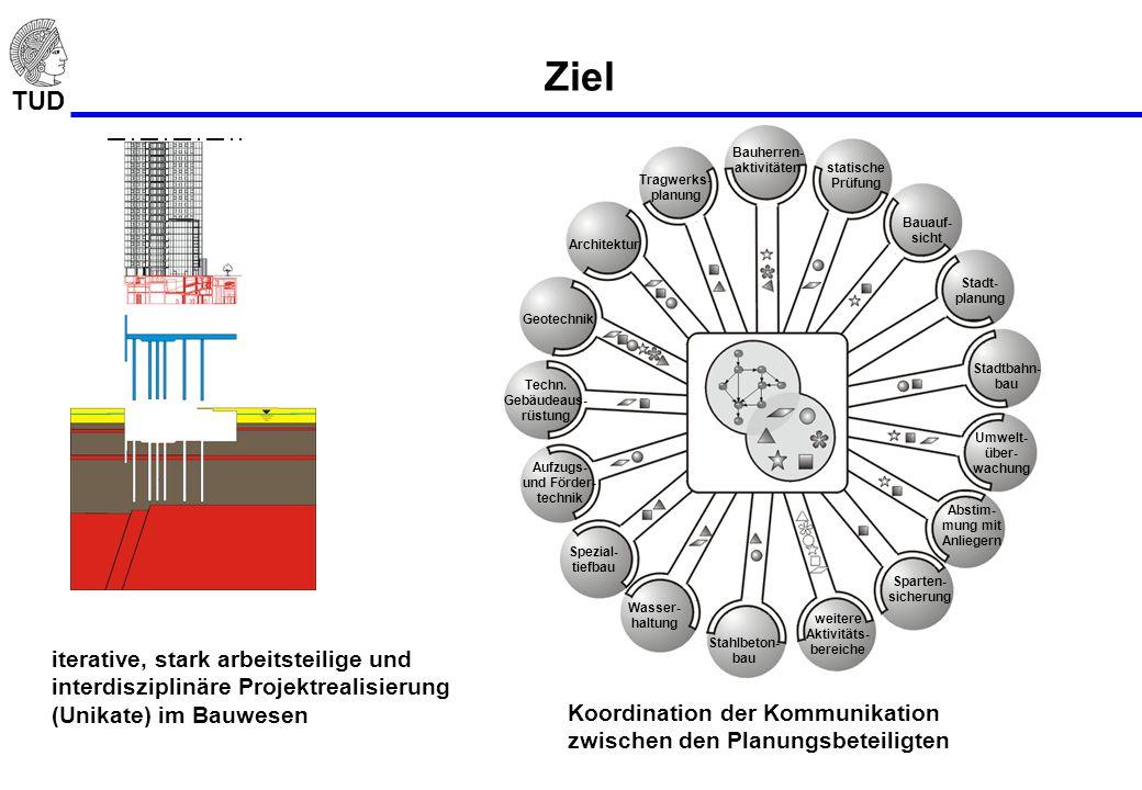 Ziel Bauherren-aktivitäten. statische Prüfung. Bauauf-sicht. Stadt-planung. Stadtbahn-bau. Tragwerks-planung.