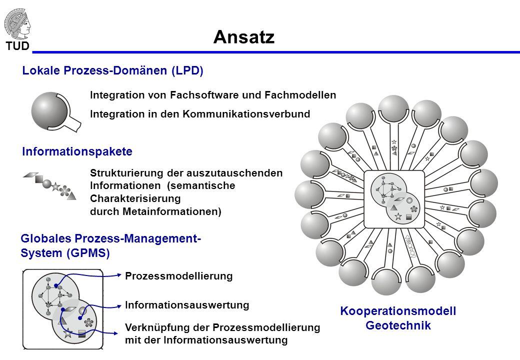 Kooperationsmodell Geotechnik