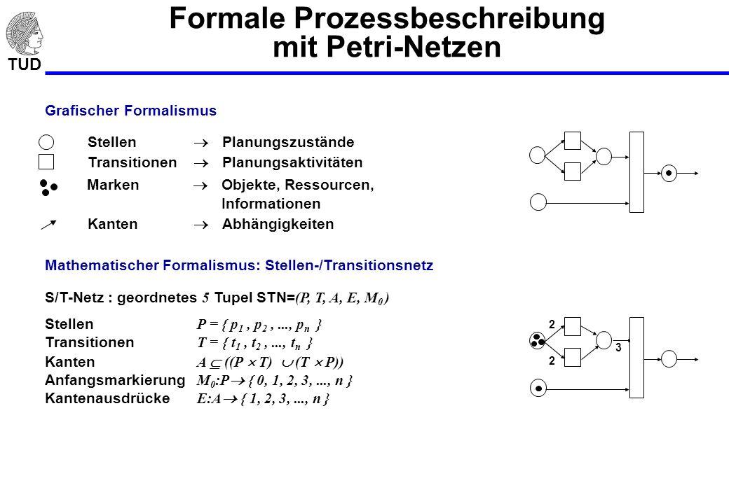 Formale Prozessbeschreibung mit Petri-Netzen
