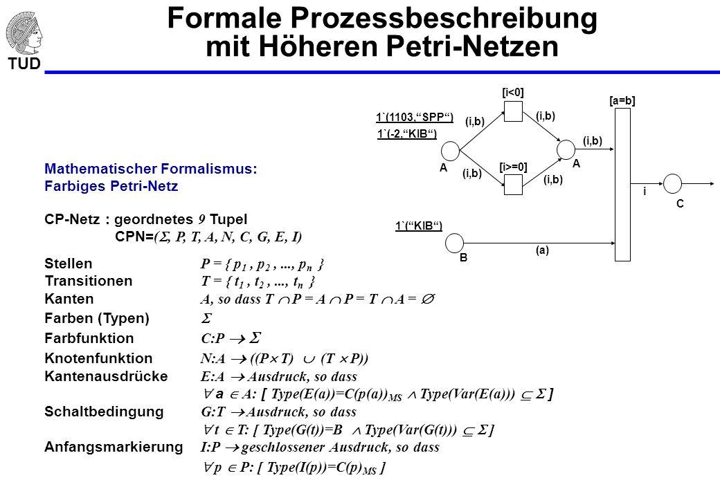 Formale Prozessbeschreibung mit Höheren Petri-Netzen