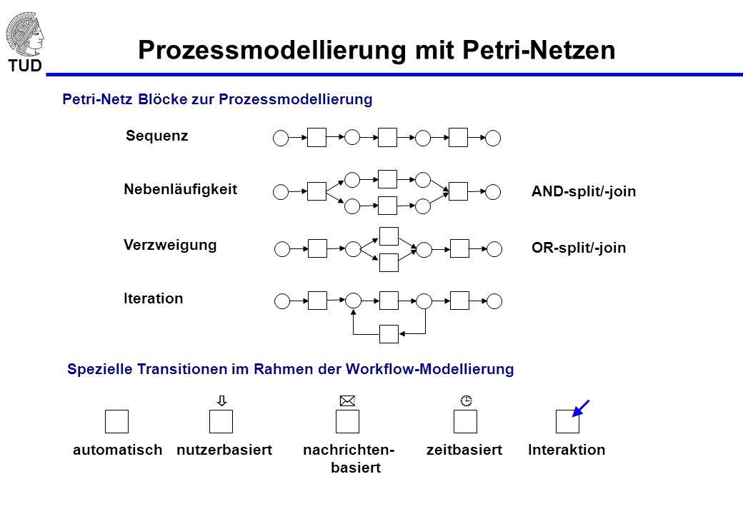 Prozessmodellierung mit Petri-Netzen
