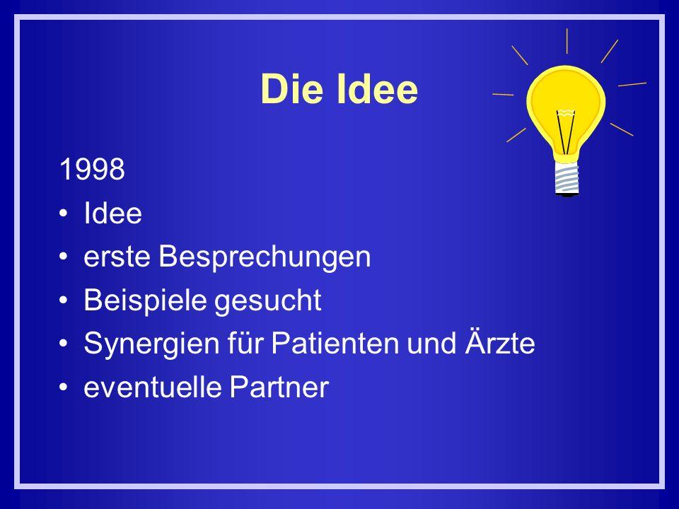Die Idee 1998 Idee erste Besprechungen Beispiele gesucht