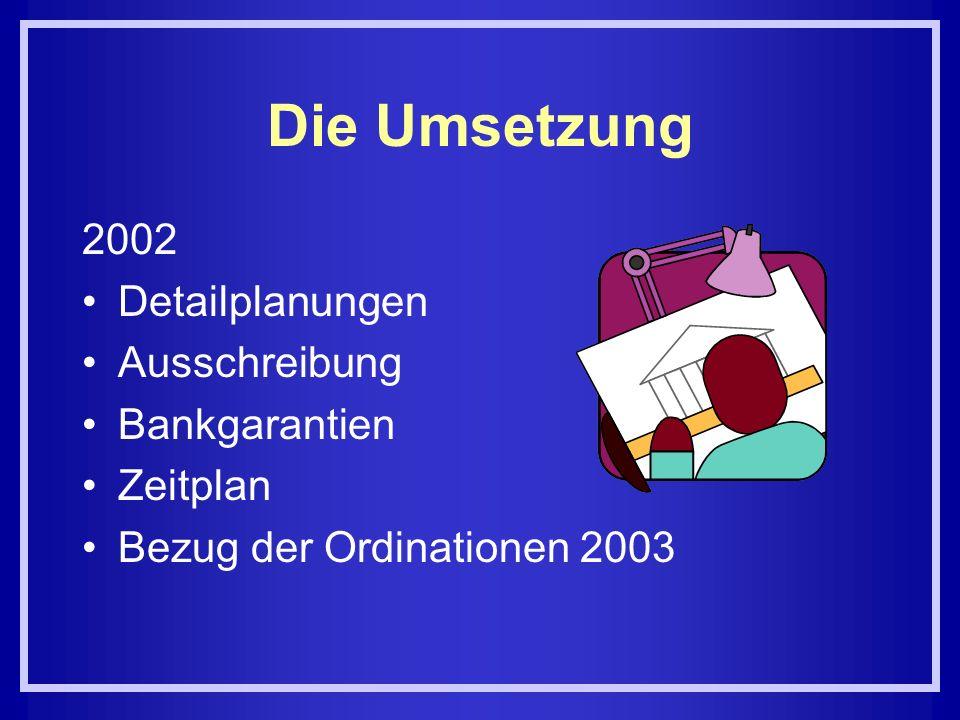 Die Umsetzung 2002 Detailplanungen Ausschreibung Bankgarantien