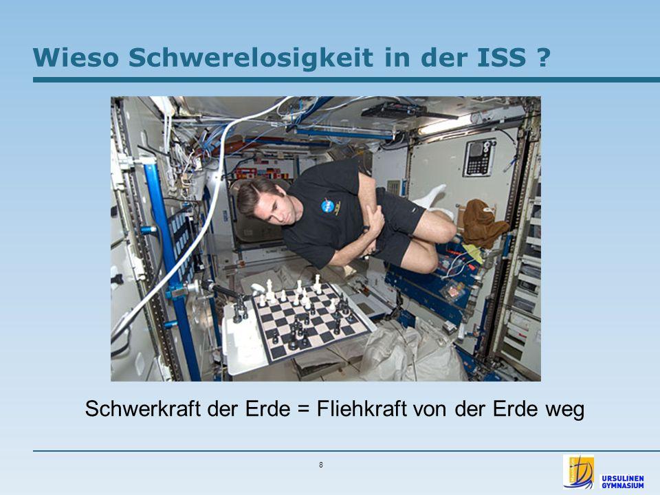 Wieso Schwerelosigkeit in der ISS