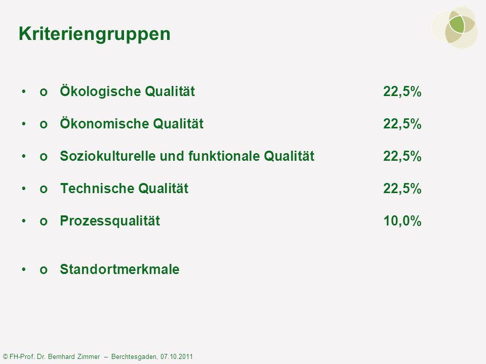 Kriteriengruppen o Ökologische Qualität 22,5%