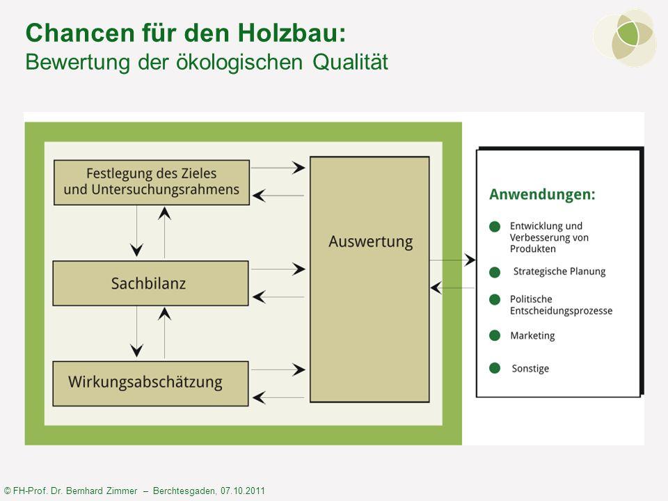Chancen für den Holzbau: Bewertung der ökologischen Qualität