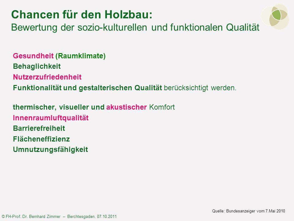 Chancen für den Holzbau: Bewertung der sozio-kulturellen und funktionalen Qualität