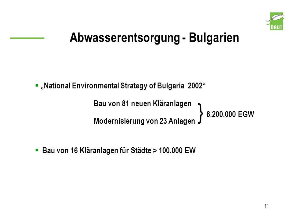Abwasserentsorgung - Bulgarien