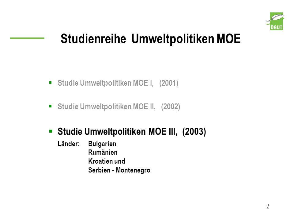 Studienreihe Umweltpolitiken MOE