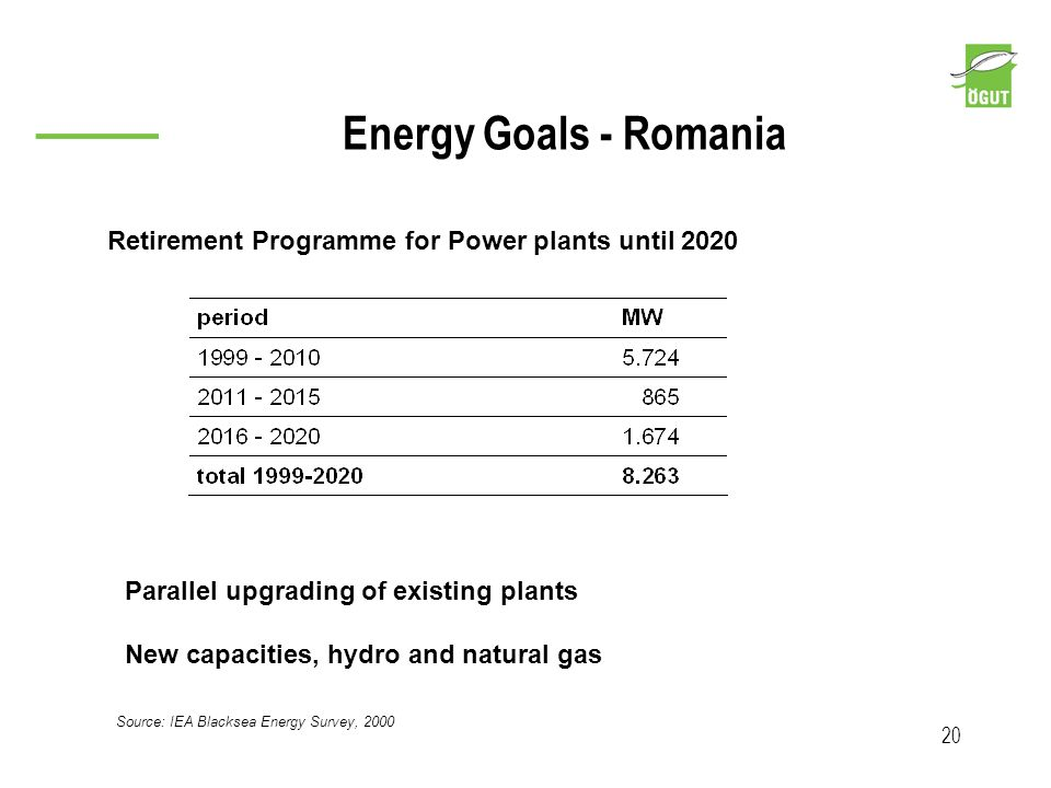 Energy Goals - Romania Retirement Programme for Power plants until 2020. Parallel upgrading of existing plants.