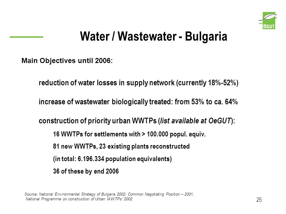Water / Wastewater - Bulgaria