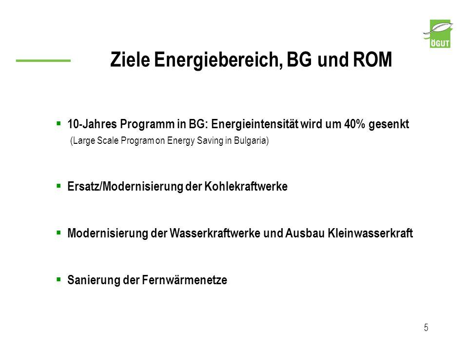 Ziele Energiebereich, BG und ROM