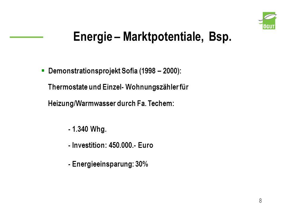 Energie – Marktpotentiale, Bsp.