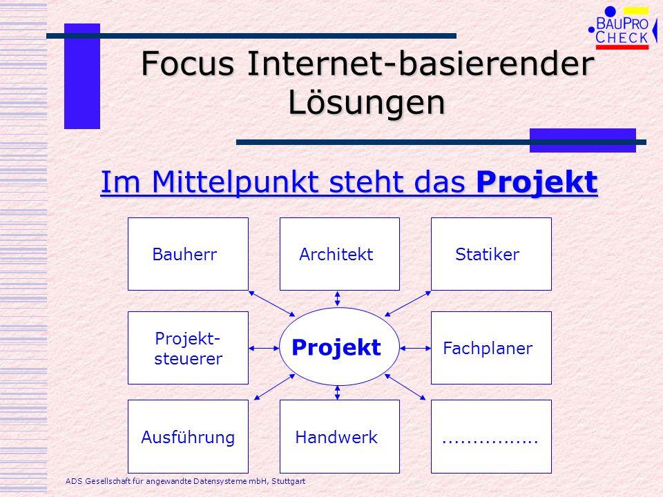 Focus Internet-basierender Lösungen