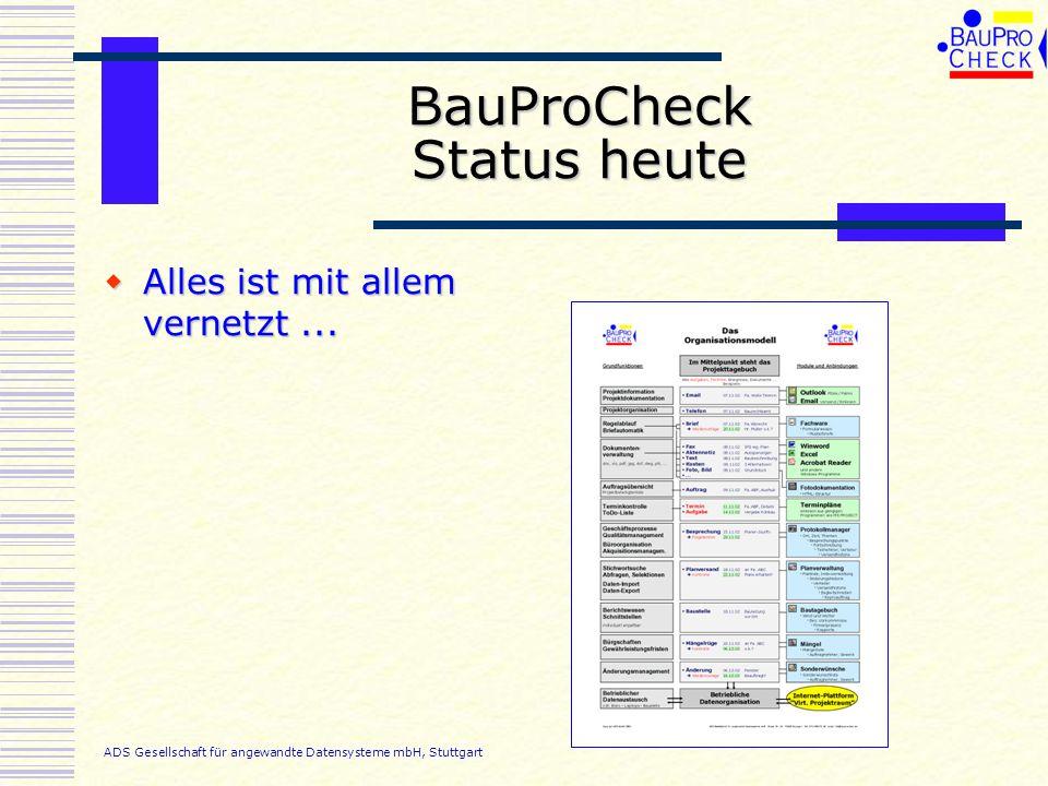 BauProCheck Status heute