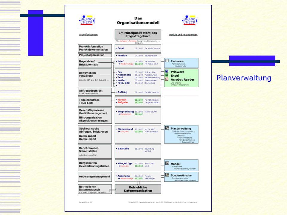 Planverwaltung