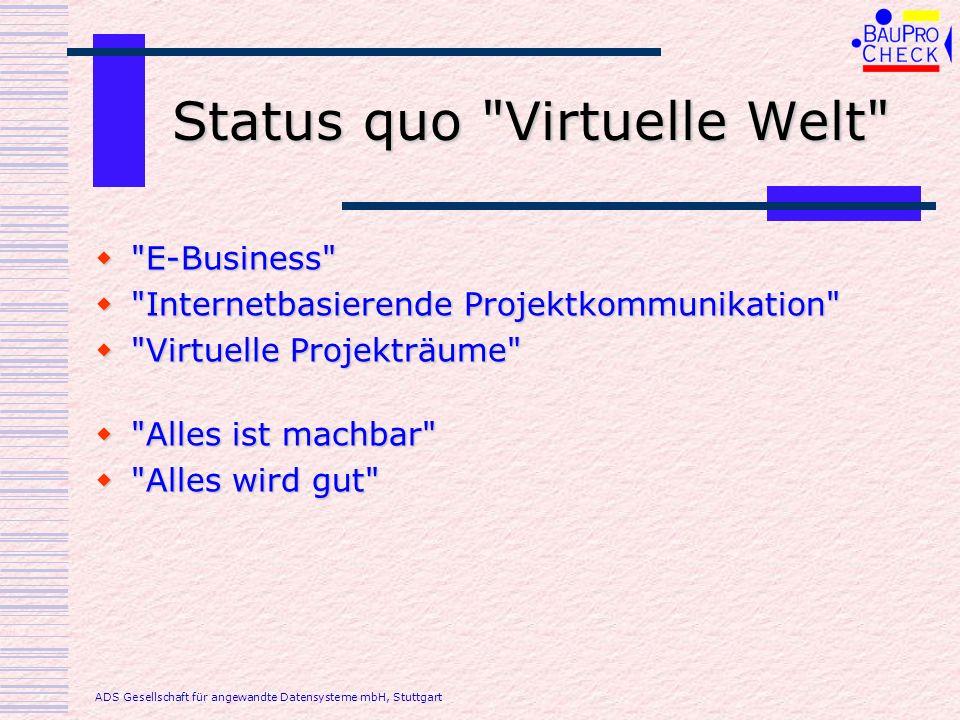 Status quo Virtuelle Welt
