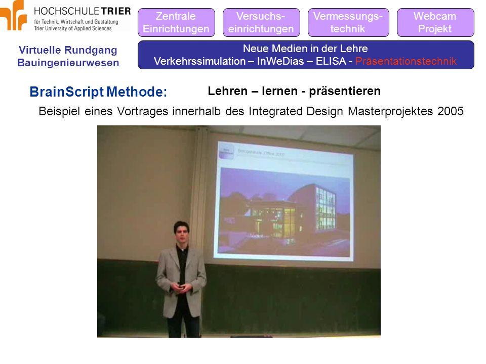 BrainScript Methode: Lehren – lernen - präsentieren