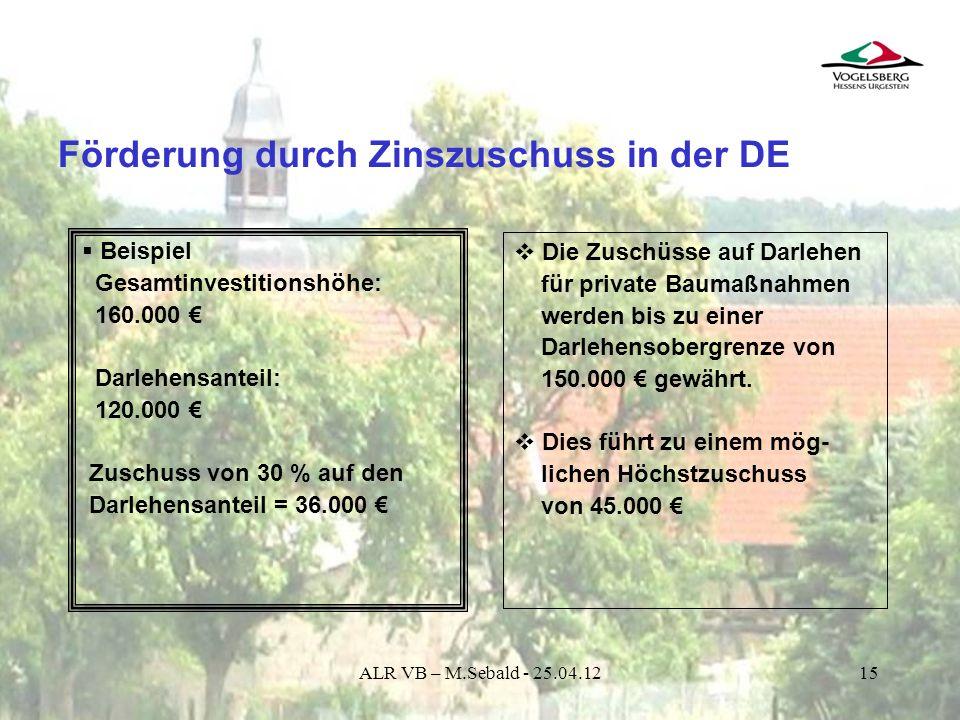 Förderung durch Zinszuschuss in der DE