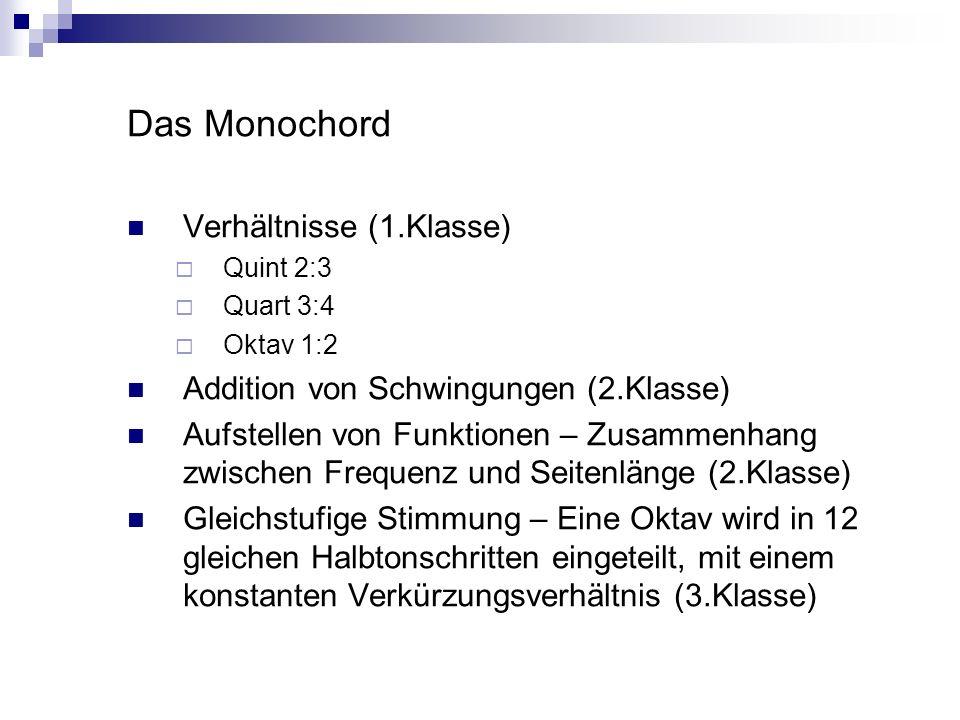 Das Monochord Verhältnisse (1.Klasse)