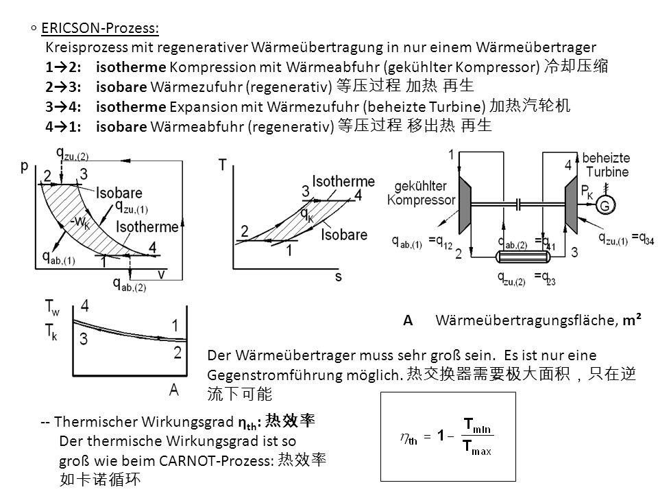 ∘ ERICSON-Prozess: Kreisprozess mit regenerativer Wärmeübertragung in nur einem Wärmeübertrager.