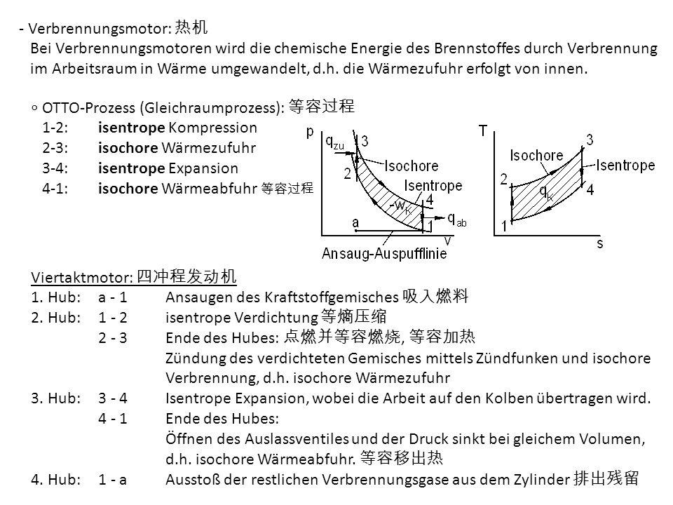 - Verbrennungsmotor: 热机