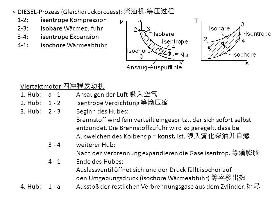 ∘ DIESEL-Prozess (Gleichdruckprozess): 柴油机-等压过程