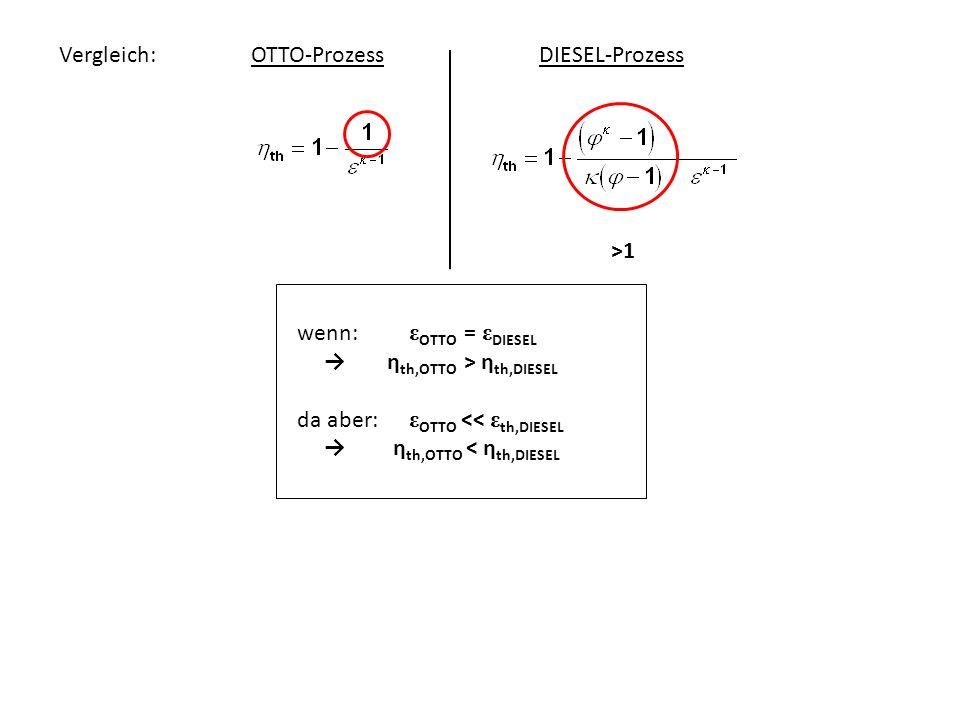 Vergleich: OTTO-Prozess DIESEL-Prozess