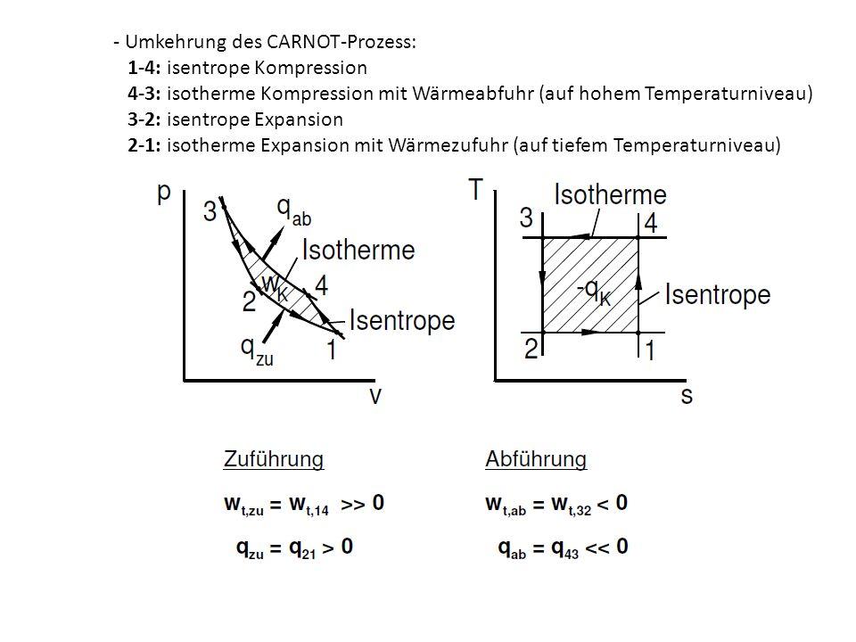 - Umkehrung des CARNOT-Prozess: