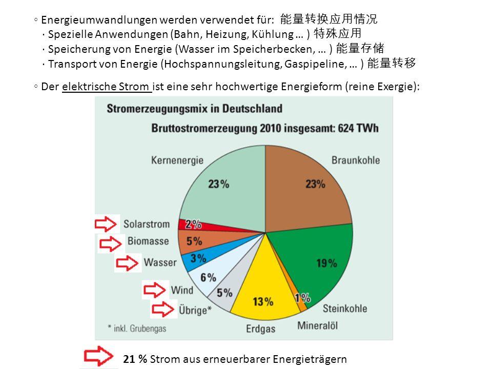 ◦ Energieumwandlungen werden verwendet für: 能量转换应用情况