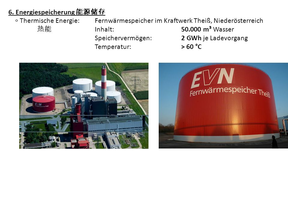 6. Energiespeicherung 能源储存