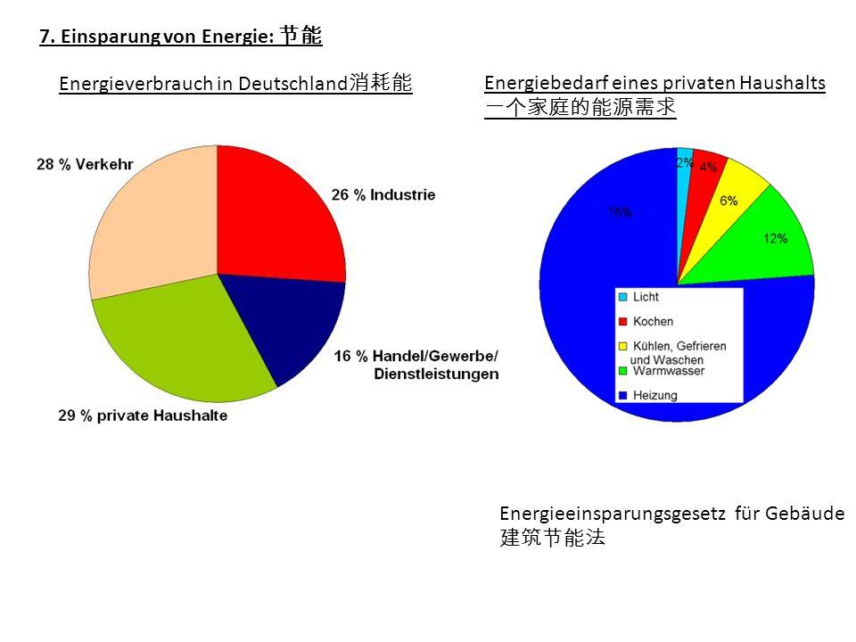 7. Einsparung von Energie: 节能