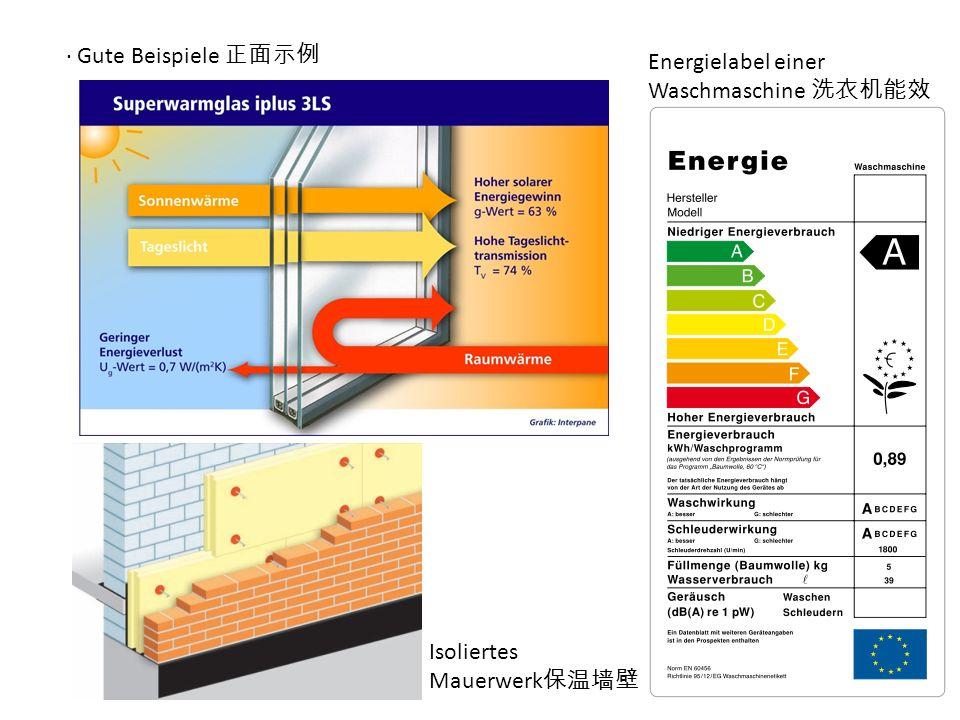 · Gute Beispiele 正面示例 Energielabel einer Waschmaschine 洗衣机能效 Isoliertes Mauerwerk保温墙壁