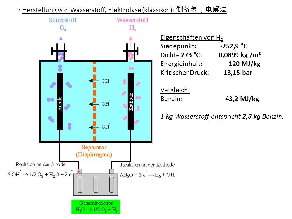∘ Herstellung von Wasserstoff, Elektrolyse (klassisch): 制备氢,电解法