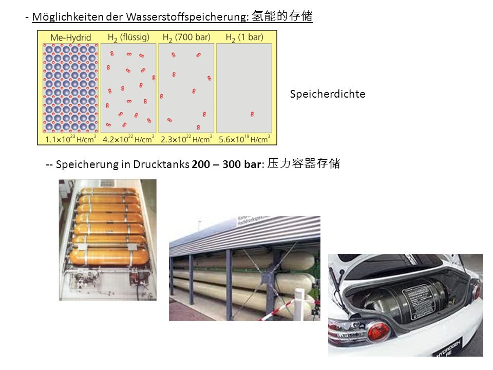 - Möglichkeiten der Wasserstoffspeicherung: 氢能的存储