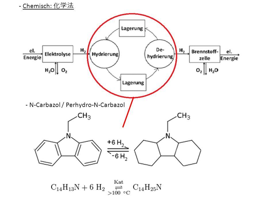 - Chemisch: 化学法 - N-Carbazol / Perhydro-N-Carbazol
