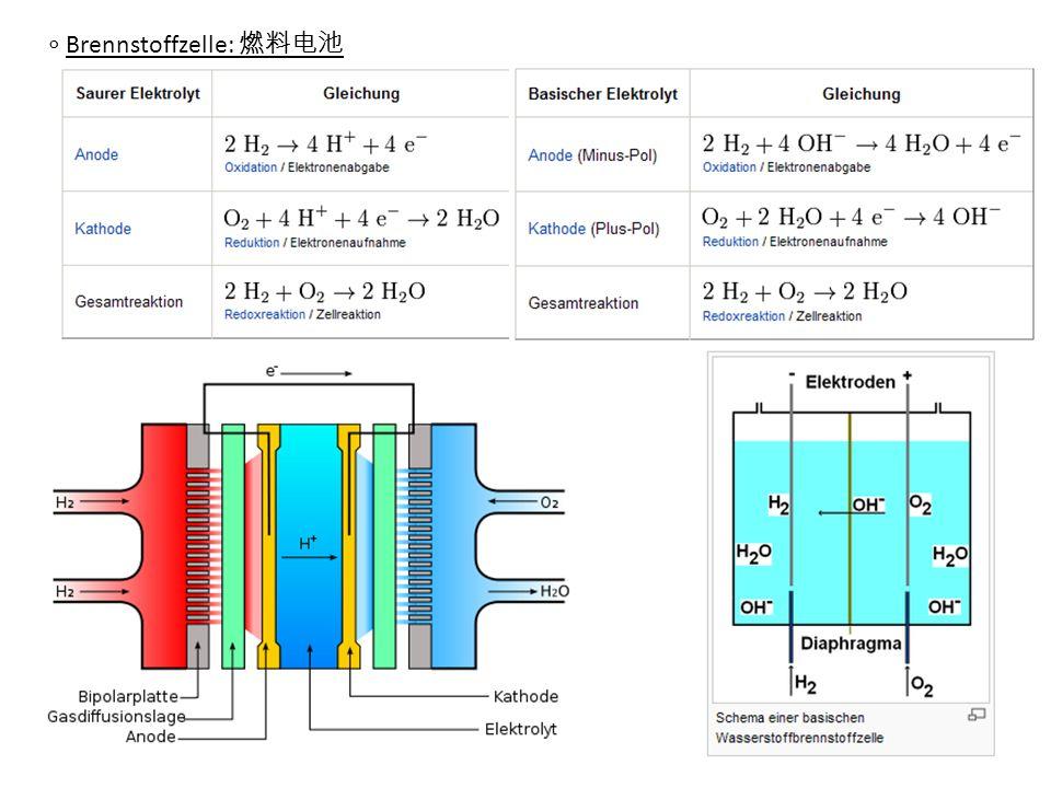 ∘ Brennstoffzelle: 燃料电池