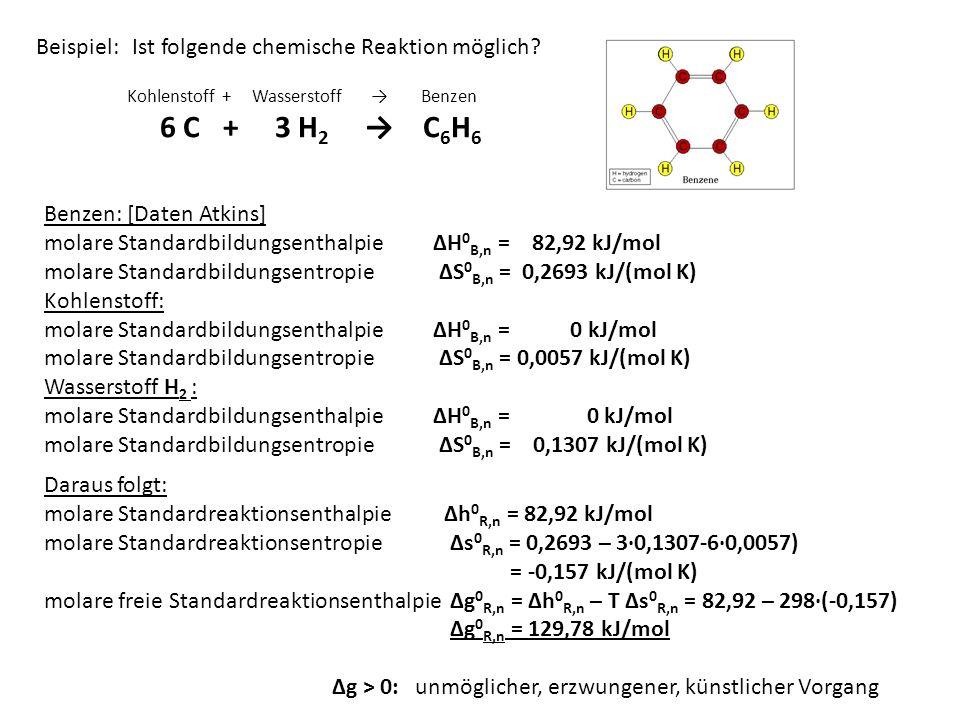 Beispiel: Ist folgende chemische Reaktion möglich
