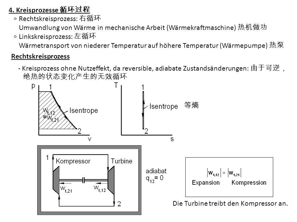 4. Kreisprozesse 循环过程 ∘ Rechtskreisprozess: 右循环. Umwandlung von Wärme in mechanische Arbeit (Wärmekraftmaschine) 热机做功.