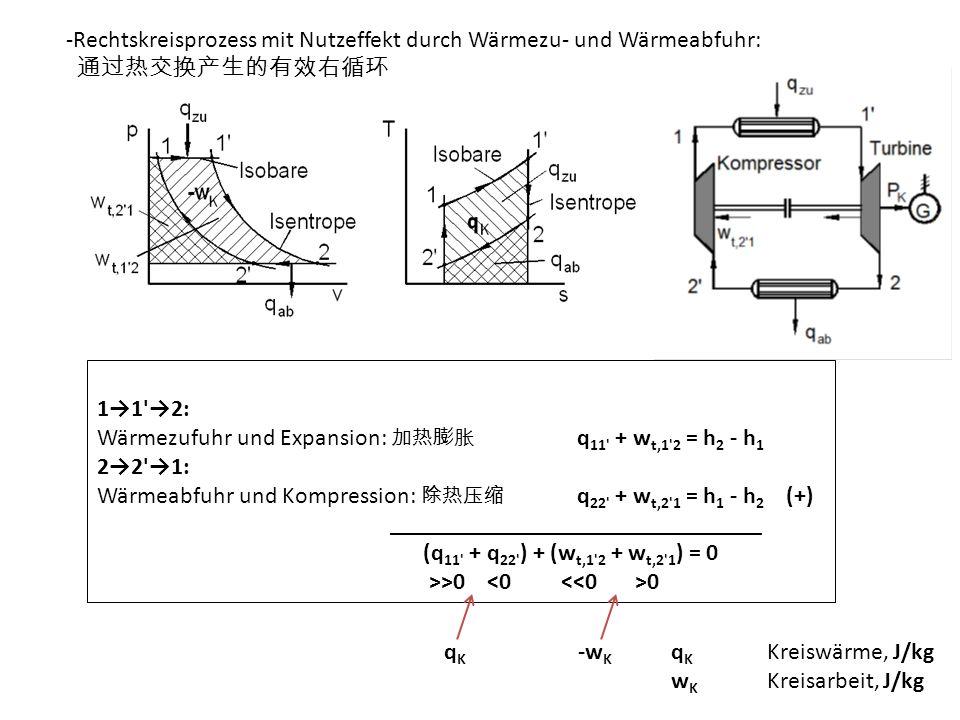 Rechtskreisprozess mit Nutzeffekt durch Wärmezu- und Wärmeabfuhr: