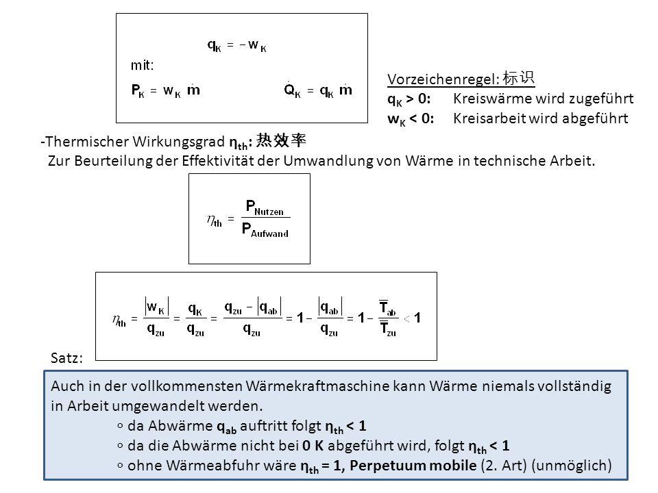 Vorzeichenregel: 标识 qK > 0: Kreiswärme wird zugeführt. wK < 0: Kreisarbeit wird abgeführt. Thermischer Wirkungsgrad ηth: 热效率.