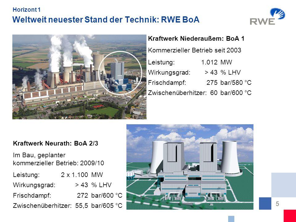 Weltweit neuester Stand der Technik: RWE BoA