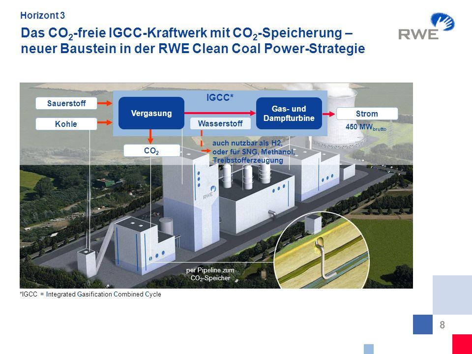 Horizont 3Das CO2-freie IGCC-Kraftwerk mit CO2-Speicherung – neuer Baustein in der RWE Clean Coal Power-Strategie.