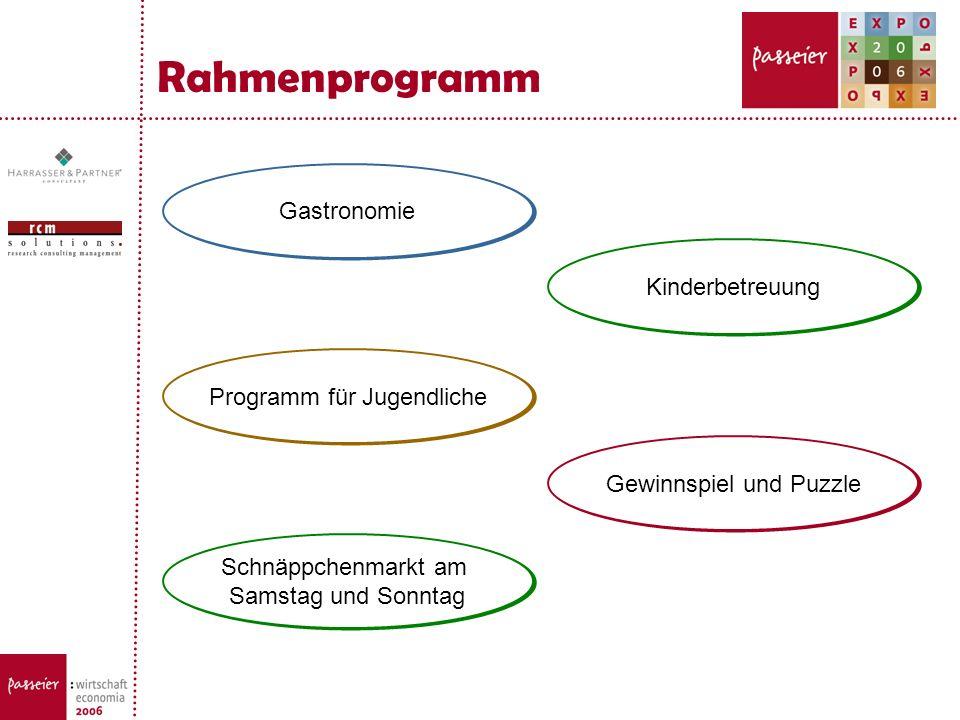 Rahmenprogramm Gastronomie Kinderbetreuung Programm für Jugendliche